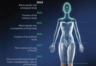 La inmortalidad será posible en el 2045