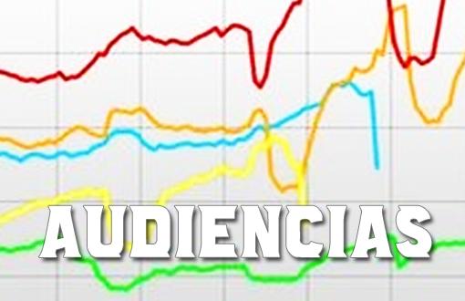 La audiencia de TV3 fluctúa más que los votantes del CIS
