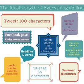 ¿Cuál es la longitud ideal para cada contenido online?