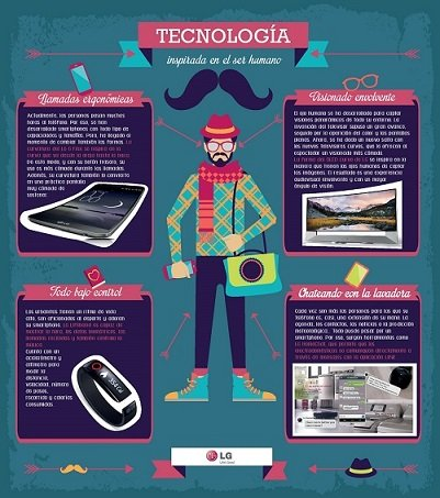 La tecnología del futuro se adaptará a las particularidades del ser humano