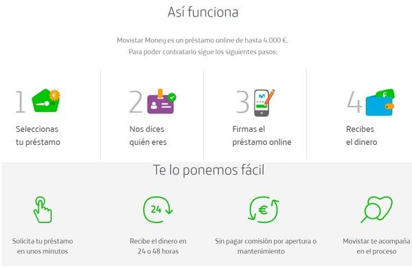 Nace Movistar Money
