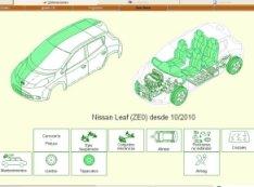 Guía de reparación del Nissan Leaf