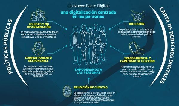 Telefónica aboga por un 'Nuevo Pacto Digital'