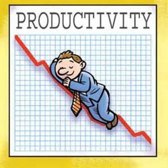 Psicología de la productividad