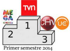 Los números de la televisión chilena