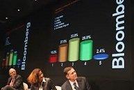 ¿Por qué Bloomberg ha sobrevivido a la crisis?