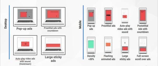 Tipos de anuncios bloqueados en Google Chrome / VentureBeat