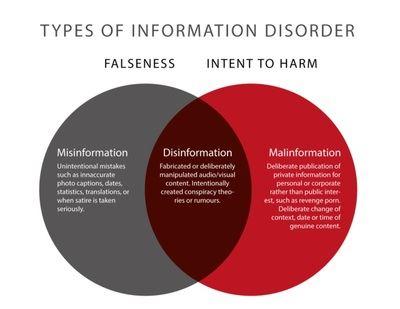 'Desinformación' mejor que 'Fake News'