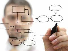 Las mejores estrategias para afrontar la transici�n digital