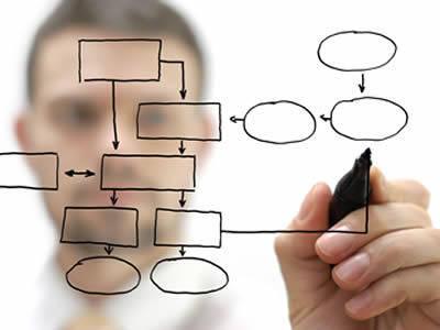 Las mejores estrategias para afrontar la transición digital