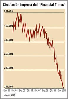 La encrucijada de la prensa económica