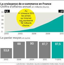 El e-commerce obliga a reconvertir a los vendedores y a reinventar las tiendas
