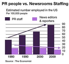 Periodismo informativo y corporativo se verán obligados a competir