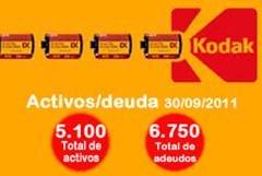 Kodak no escapa de la crisis