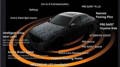 El coche que te ayuda a conducir