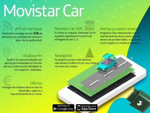 Telefónica lanza Movistar Car