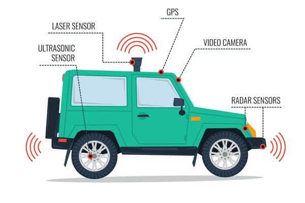 Telefónica presenta el primer caso de uso 5G con conducción autónoma