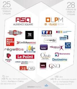 ¿Quiénes son los grandes magnates mediáticos en Francia?