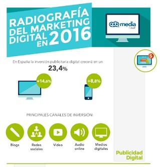 La inversión en publicidad digital aumentará más de un 23%
