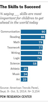 La comunicación, esencial en la educación infantil
